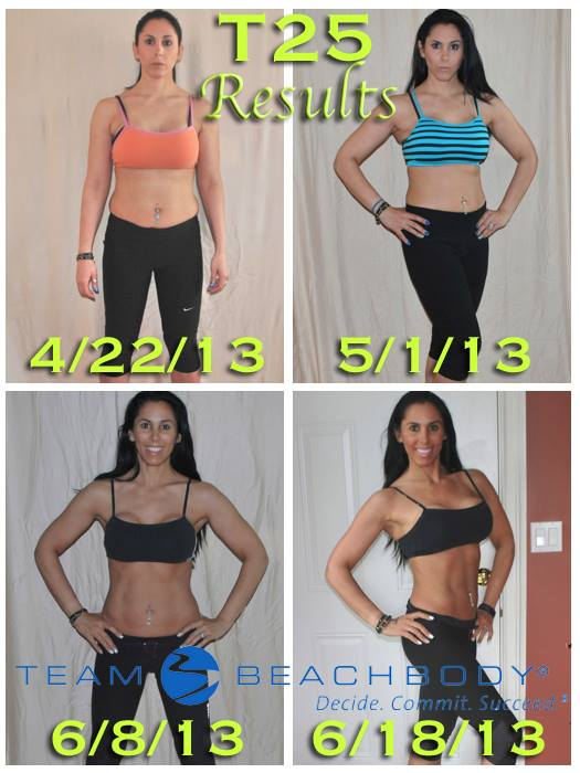 Focus T25 Coach Test Group Results | Live Love Fitness