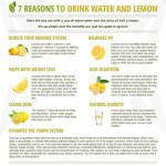 Hot Lemon Water for your daily health